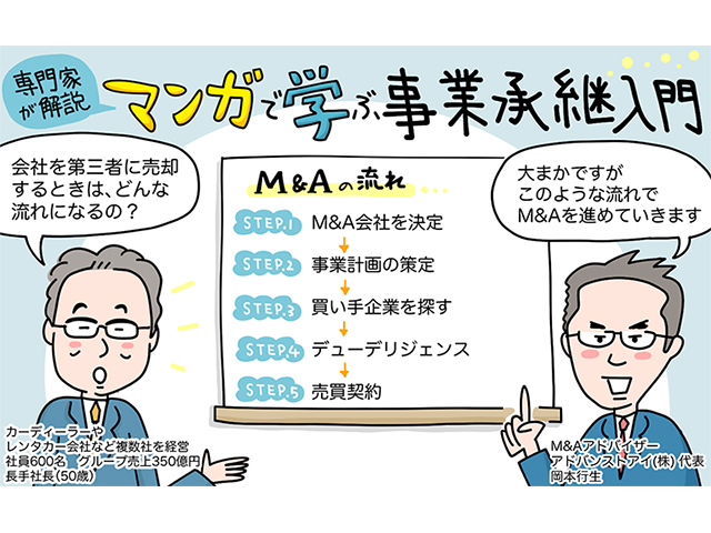 M&A会社の選び方 ~仲介会社・アドバイザリー会社の特徴~